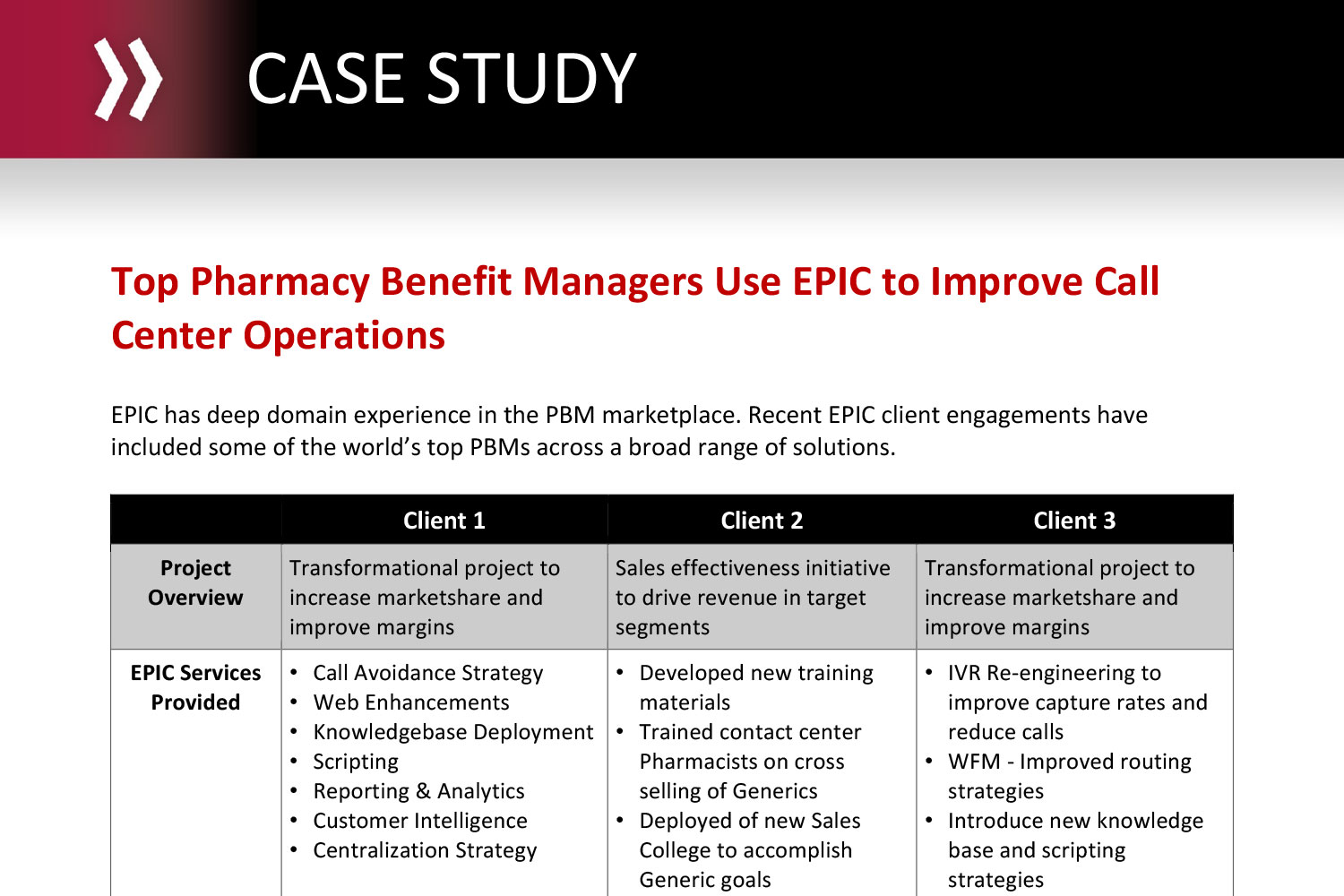 Top Pharmacy Benefit Managers Use EPIC to Improve Call Center Operations